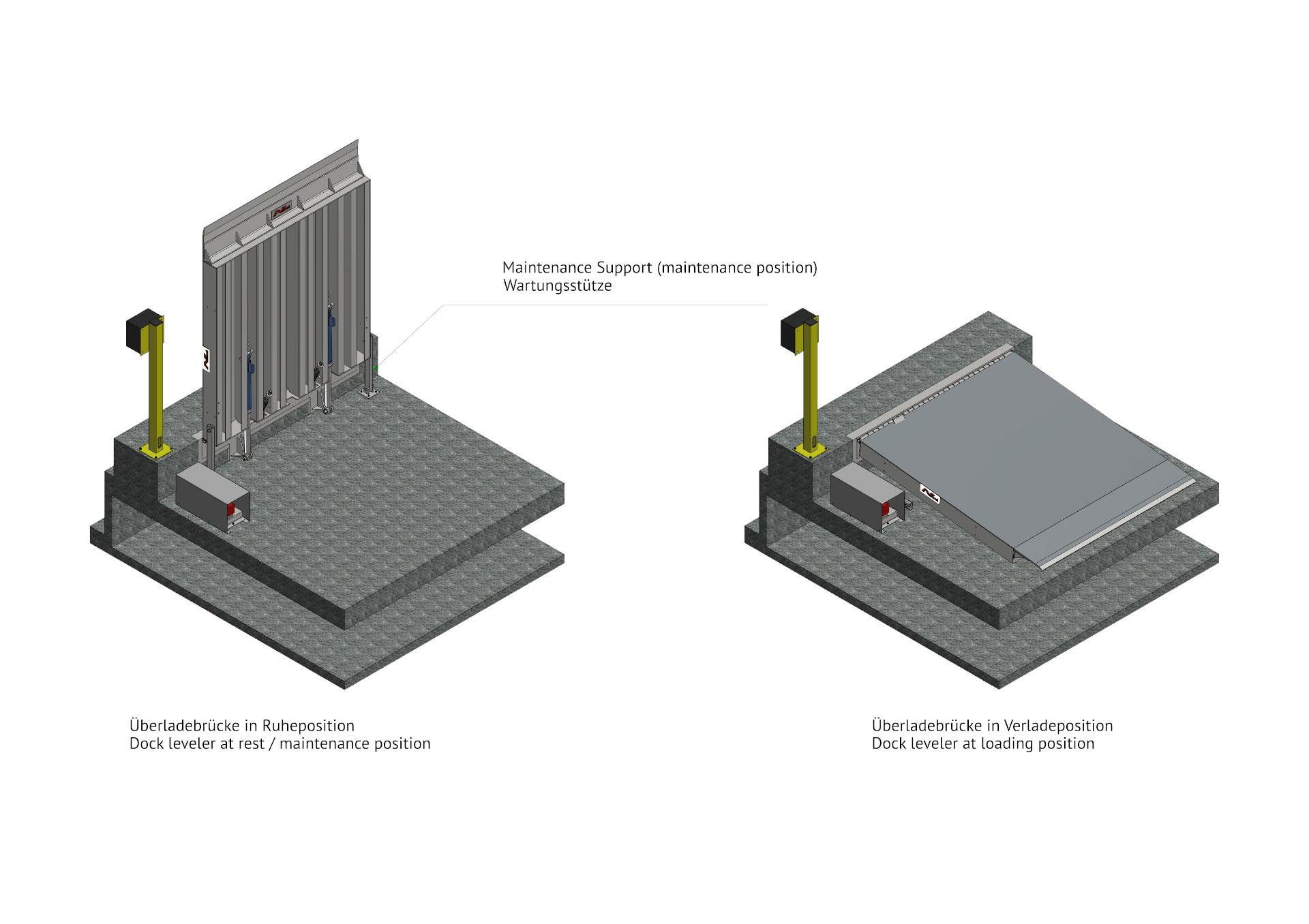 Heavy Cargo Dockleveller SOH Isometry