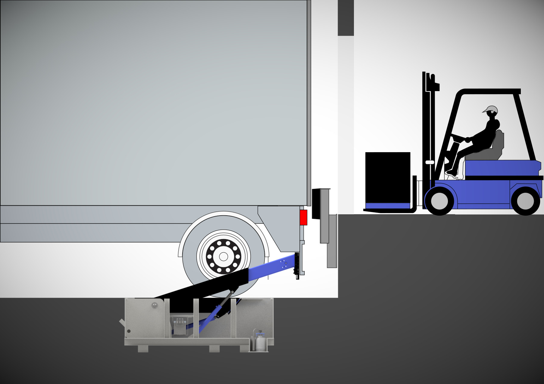 BLOCKDOCK-V1 for truck loading, block arm lifts on the underrun protection bar